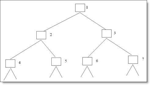 Binary search tree remove function