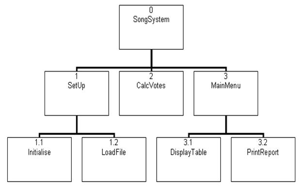 Architectural Design Software List