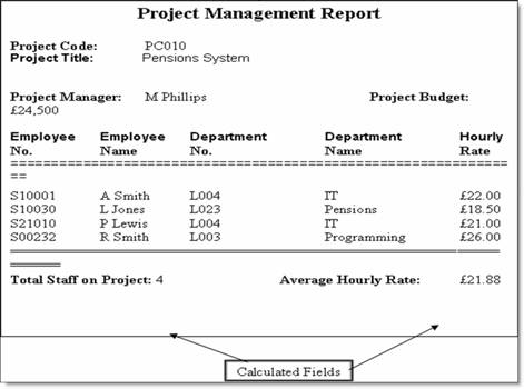dbms project report on inventory system of departmental store Do you need to create a report in access learn what tools to use to make specific types of reports.