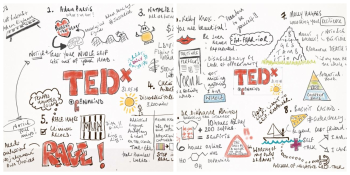TEDxYouth@Glasgow Doodle - C/O @StepwellUK