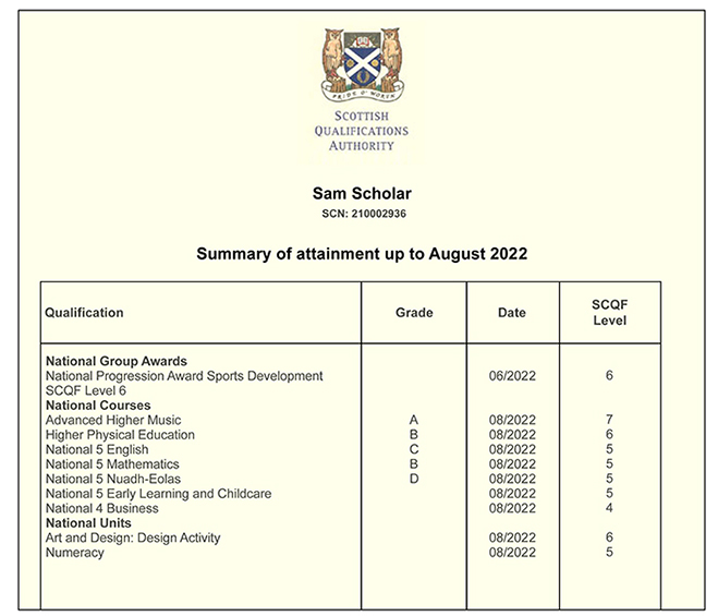 This part of the certificate is a summary of all the SQA qualifications you've achieved since 1995, not just the ones from this year.